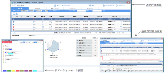当社より導入支援を提供する「NEC 会話解析 V2.0」の画面キャプチャ