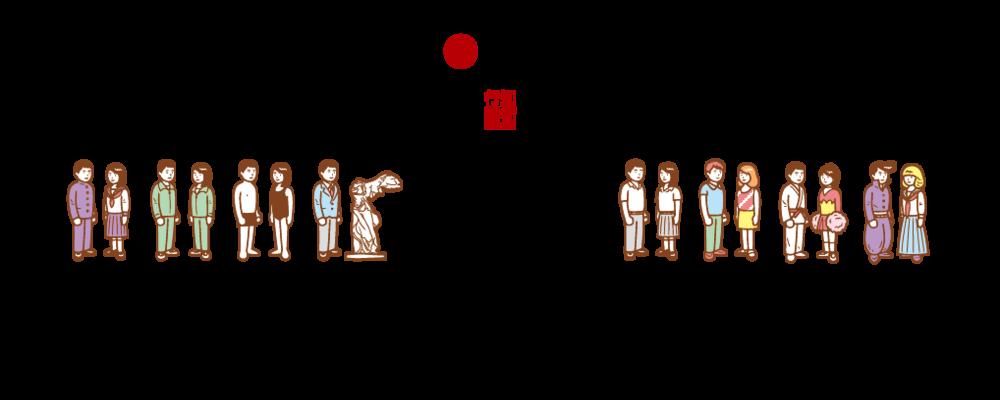 【アルバイト・関東校】美術講師 募集!   行知学園株式会社