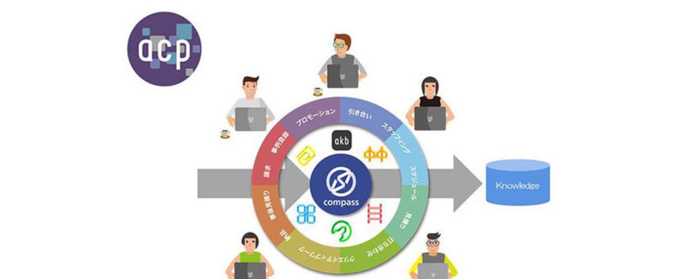 【アマナ】社内システムのサーバインフラ基盤の構築・運用・管理 | 株式会社アマナ